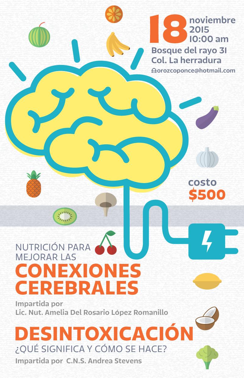 Nutricion Para Mejorar las Conexiones Cerebrales y Desintoxication